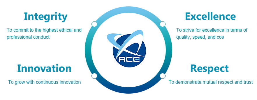 ACE Technology - We devotes itself to the quality commitment.